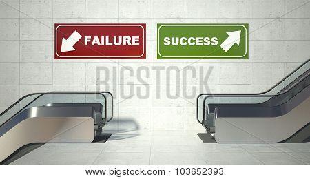 Moving Escalator Stairs, Success Failure Sign