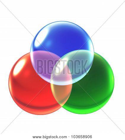 Rgb Color Ball