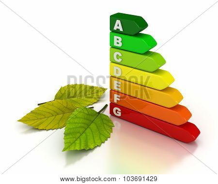 Energy Label And Leaf