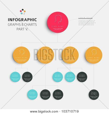 Set of vector flat design infographics hierarchy diagram- fresh retro color version part 5