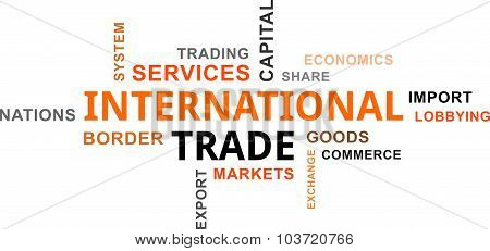 Word Cloud - International trade
