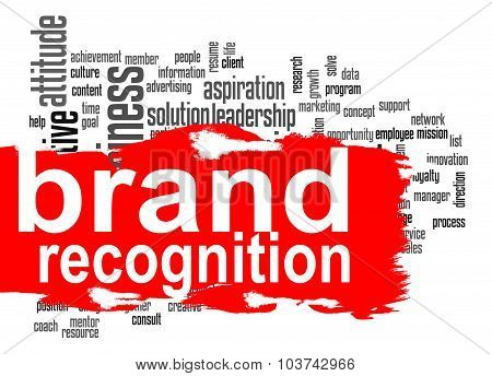 Brand Recognition Word Cloud With Red Banner