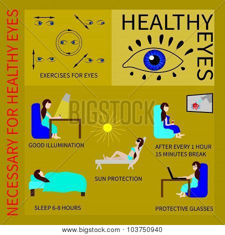 Healthy Eyes. Infographic