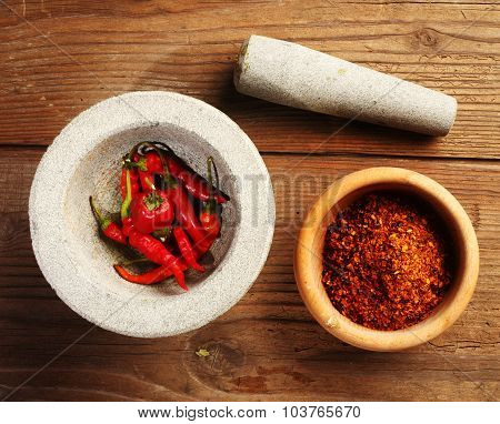 Mortar And Chillies