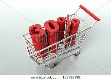 Shopping Cart And Eighty Five Percent Discount