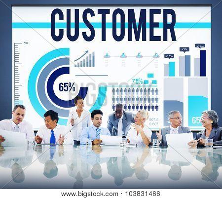 Customer Satisfaction Consumer Client Buyer Concept