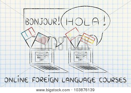 Online Foreign Language Courses: Laptop With Different Flags