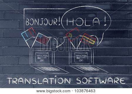 Translationn Software: Laptop With Different Flags