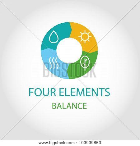Logo four natural elements.