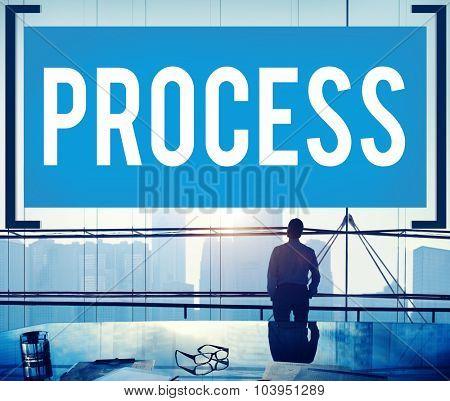 Process Determination Evaluate Improvement Steps Concept