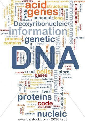 Background concept wordcloud illustration of DNA genetic information