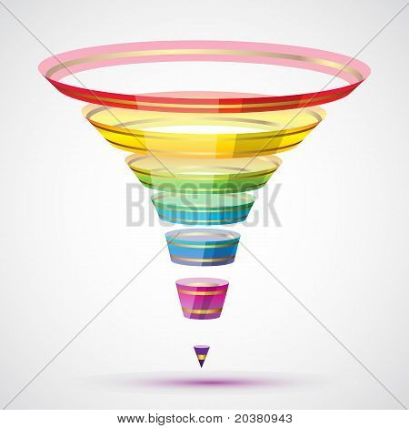 Colorful Funnel