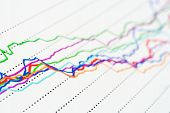 stock photo of stock market data  - Stock market graphs background - JPG