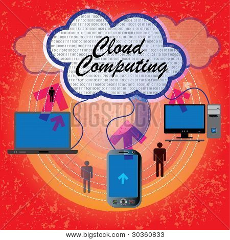 Computers, Mobile, Laptop Connecting - Cloud Computing