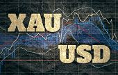 Forex Candlestick Pattern. Trading Chart Concept. Financial Market Chart. Currency Pair. Acronym Xau poster