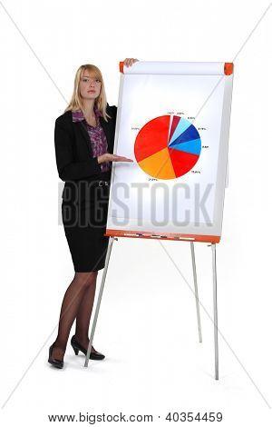 Woman explaining graph