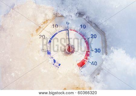 It`s Getting Warmer