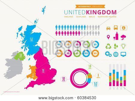 UK infographic