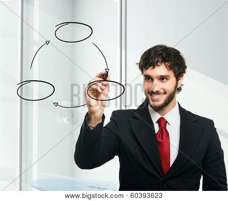 Businessman drawing an organization tree