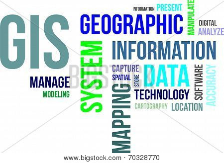 Word Cloud - Gis