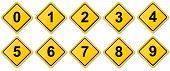 picture of traffic sign  - Traffic Sign Numbers Numbers in Traffic sign - JPG