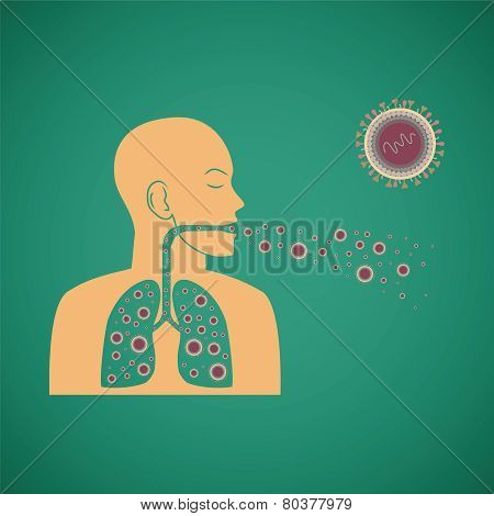 Vector Concept Of Man Respiratory Pathogenic Virus