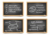 picture of swot analysis  - detailed illustration of different blackboards with SWOT analysis diagrams - JPG