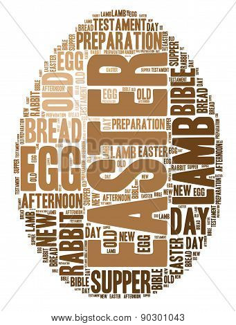 Easter Egg - Word Cloud