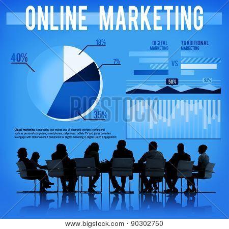 Online Marketing Branding Brand Strategy E-commerce Concept