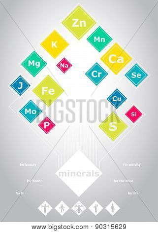Poster Of The Minerals In Light Style