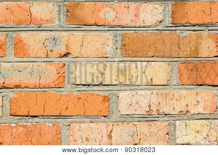 Background Of A Wall From An Old Brick