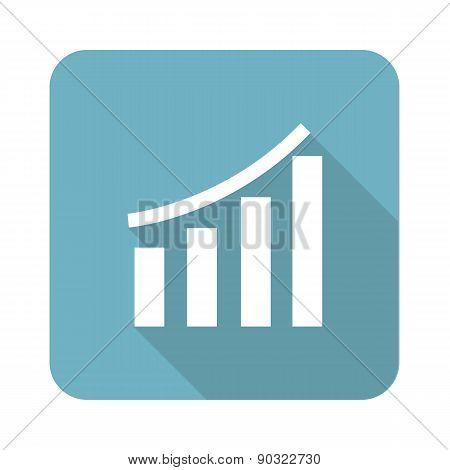 Square financial graph icon