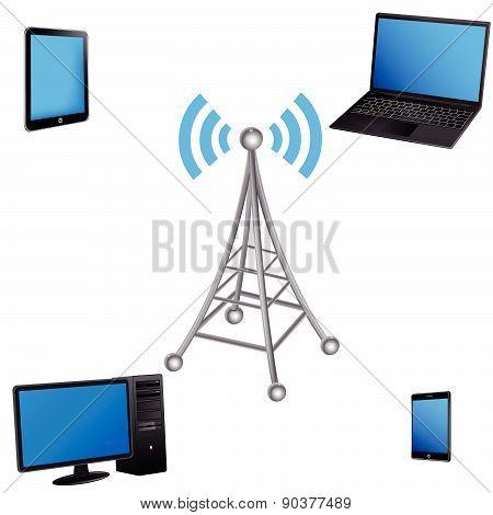 Wireless network communication