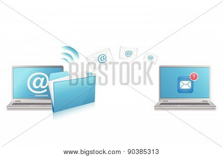 Laptop computers and email