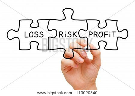 Risk Loss Profit Puzzle Concept