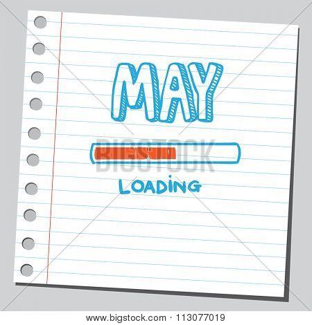 May loading process