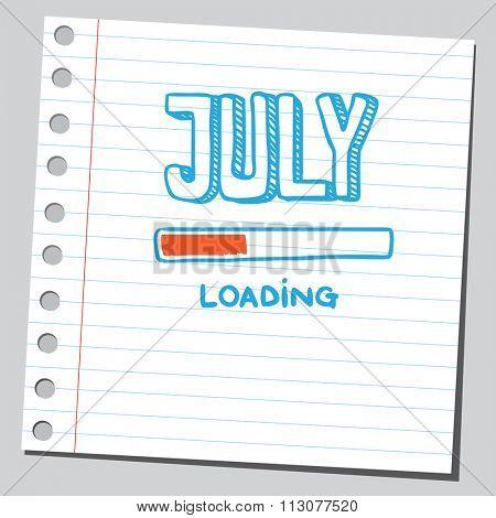 July loading process