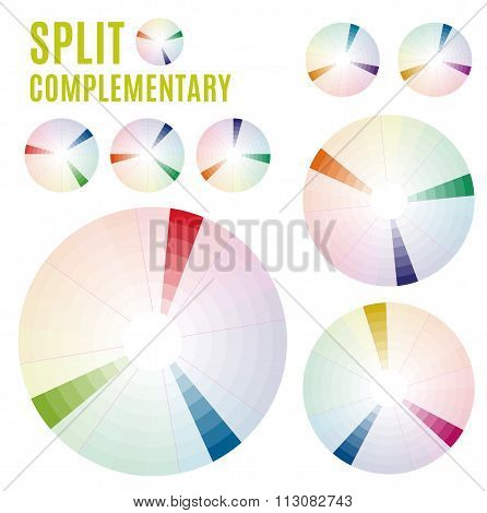 The Psychology Of Colors Diagram - Wheel - Basic Colors Meaning. Split Complementary Set Part 1
