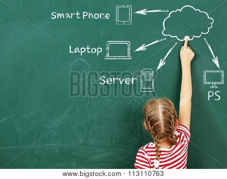 Little girl drawing cloud network on the chalkboard
