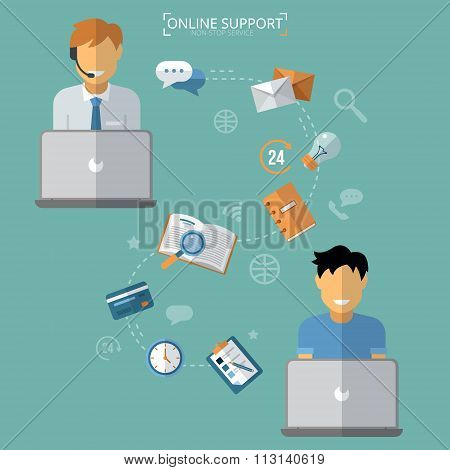 Concept Of Technical Online Support. Computer Remote Nonstop Support Service