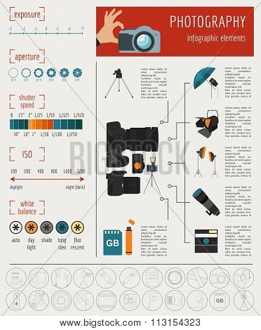 Photography infographics set with photo, camera equipment