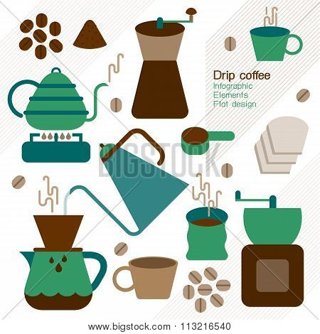 Drip Coffee Infographic Element.