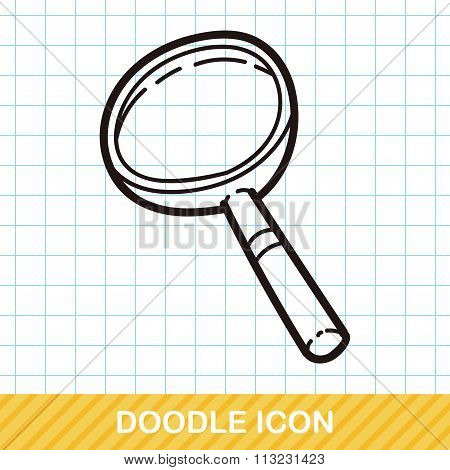 Magnifying Glass Color Doodle