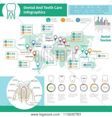 Dental vector infographics