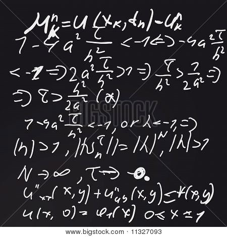 Maths Chalk Board