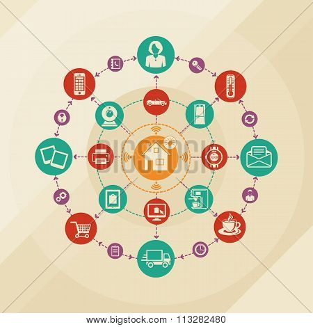 Smart Home And Internet Of Things Concept