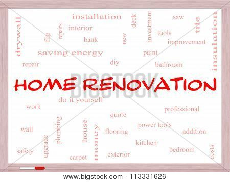 Home Renovation Word Cloud Concept On A Whiteboard