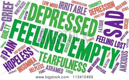 Feeling Empty Word Cloud
