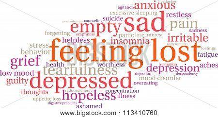 Feeling Lost Word Cloud