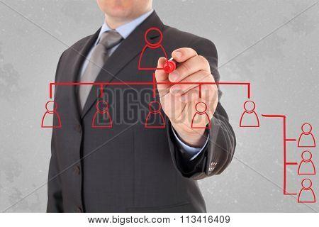 man analysing social schema